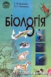 ГДЗ Біологія 8 клас Межжерін 2008 - самостійні роботи та тестовий контроль